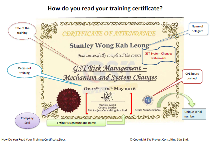 How do you read the training certificate?